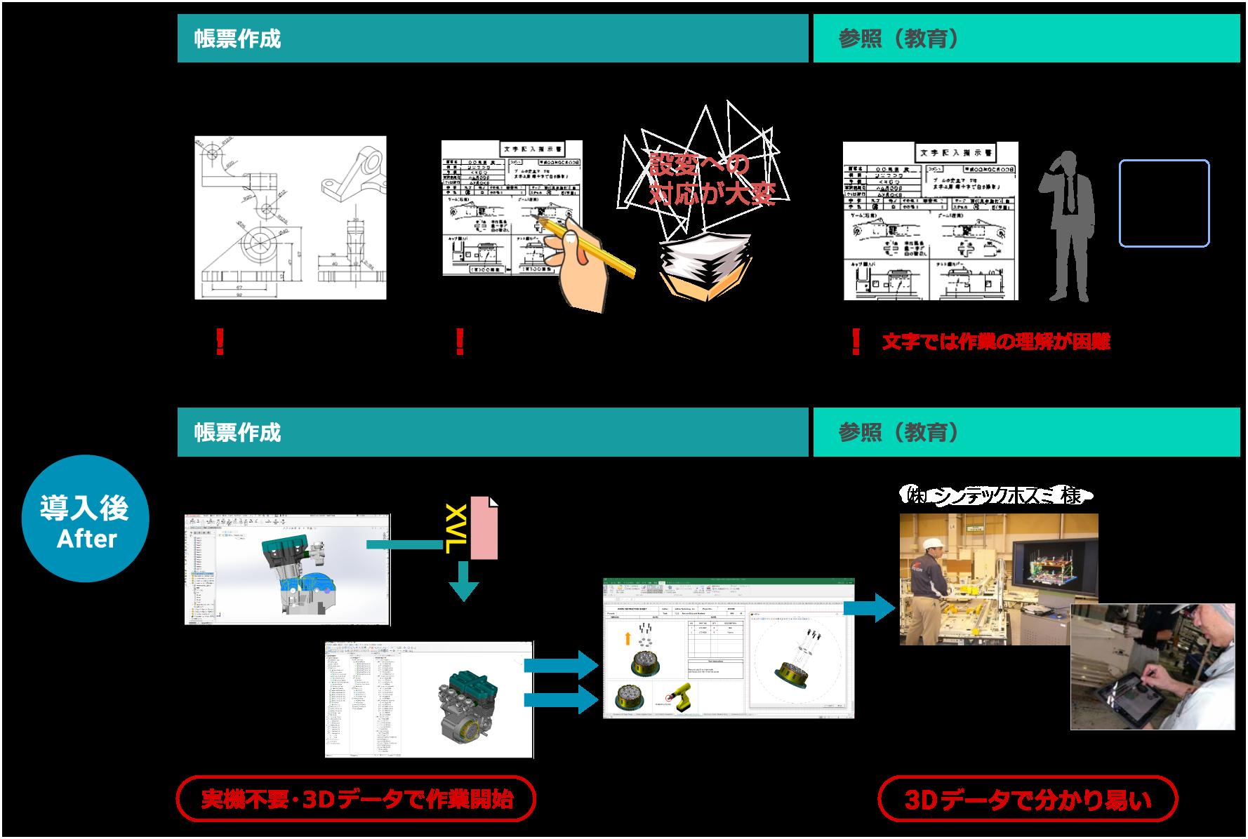 製造指示書作成 - XVLソリューション | 製品・ソリューション ...